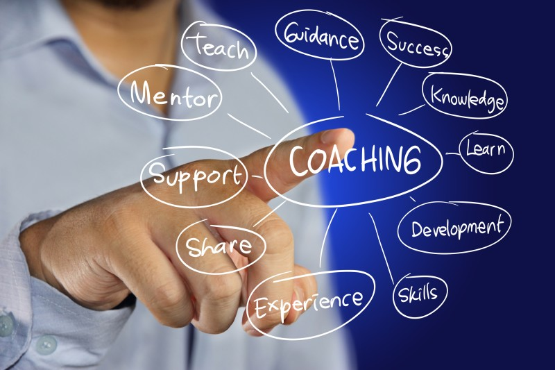 Applied Psychology - Coaching